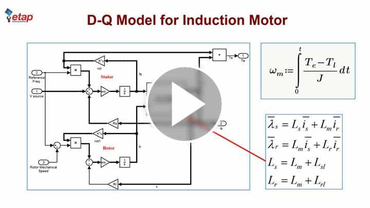 Induction Machine - Machine Dynamic Behavior