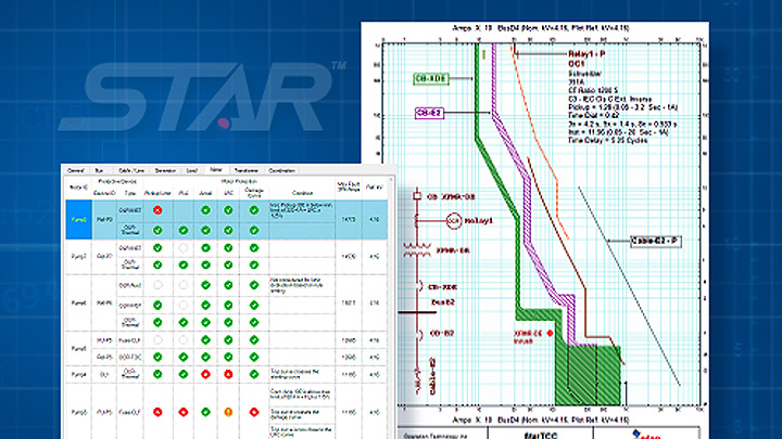 Electrical Design: Etap Electrical Design Software