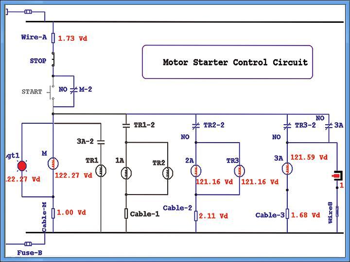 Control & Logic Diagrams