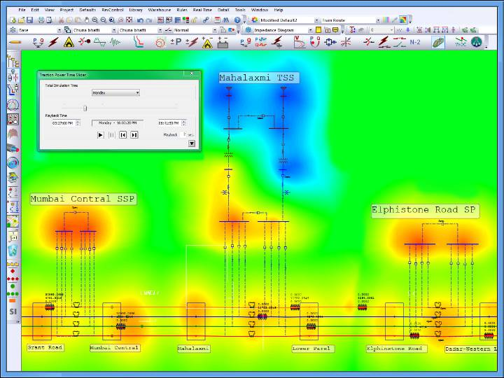 eTrax Traction Power Analysis Simulation