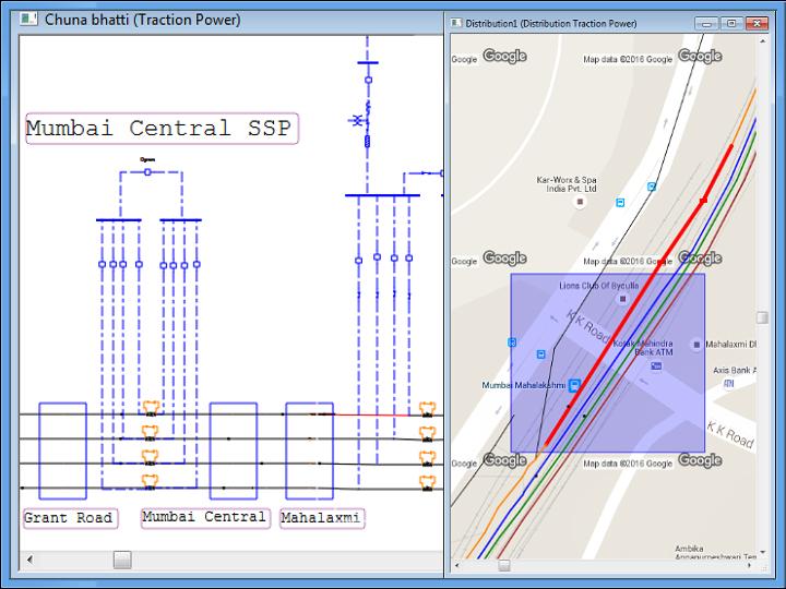 eTrax Modeling & Visualization