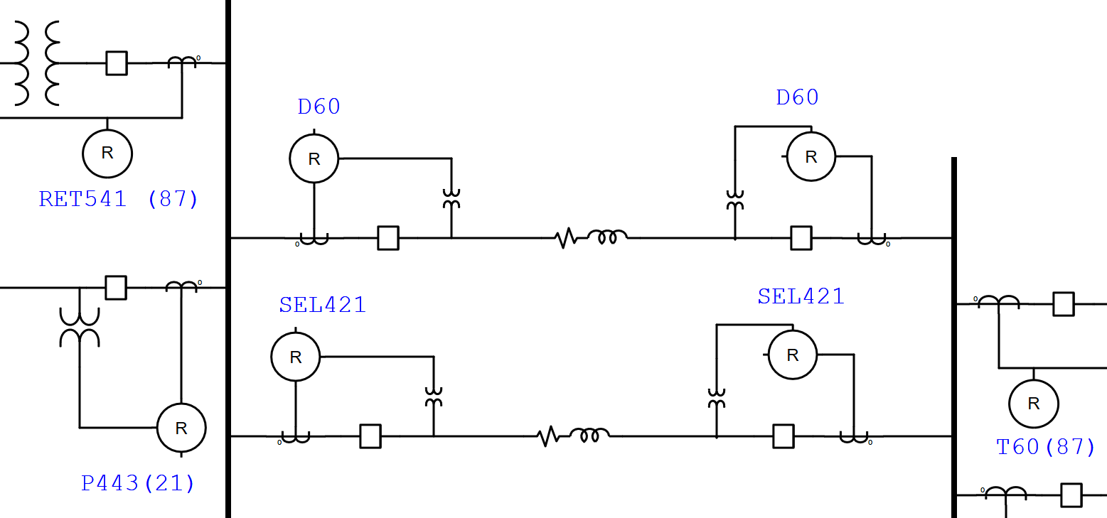 Transmission system one-line Diagram showing Distance relay protection