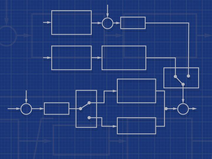 Control System diagram