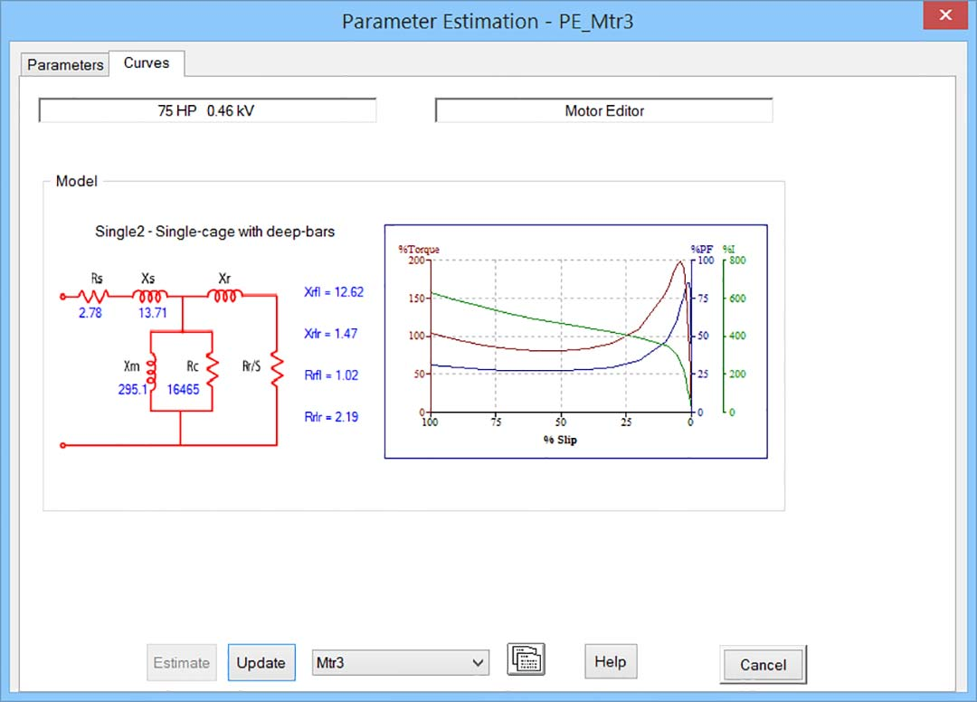 Parameter estimation editor for selected motor curves