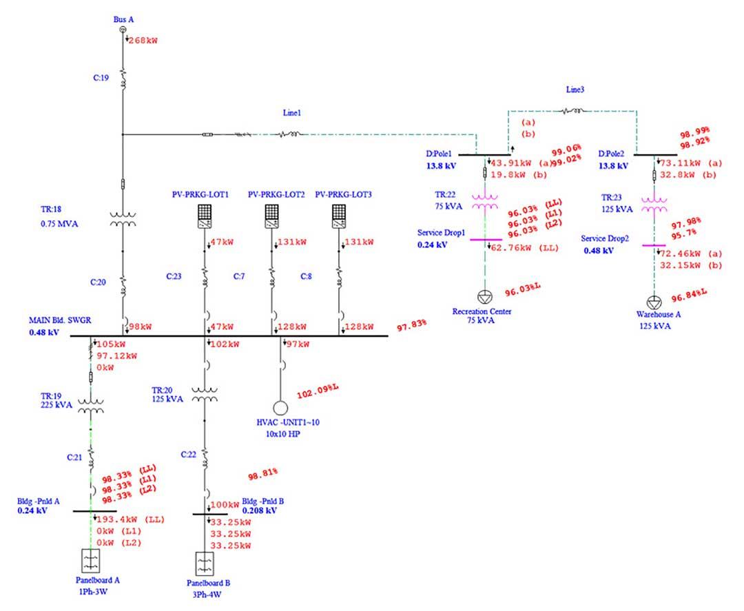 Photovoltaic Array Analysis