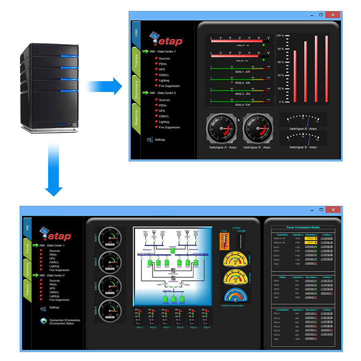 ETAP Power Monitoring Systems Dashboards