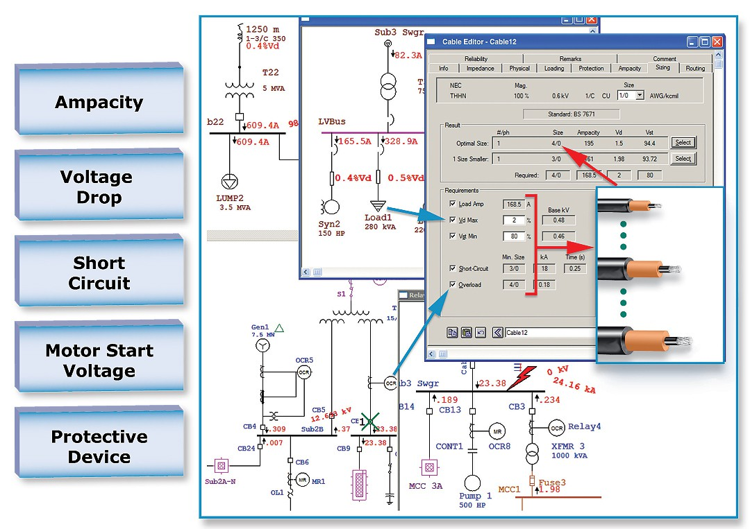 Cable sizing and ampacity for voltage drop, short circuit, motor start voltage, and protective devices.
