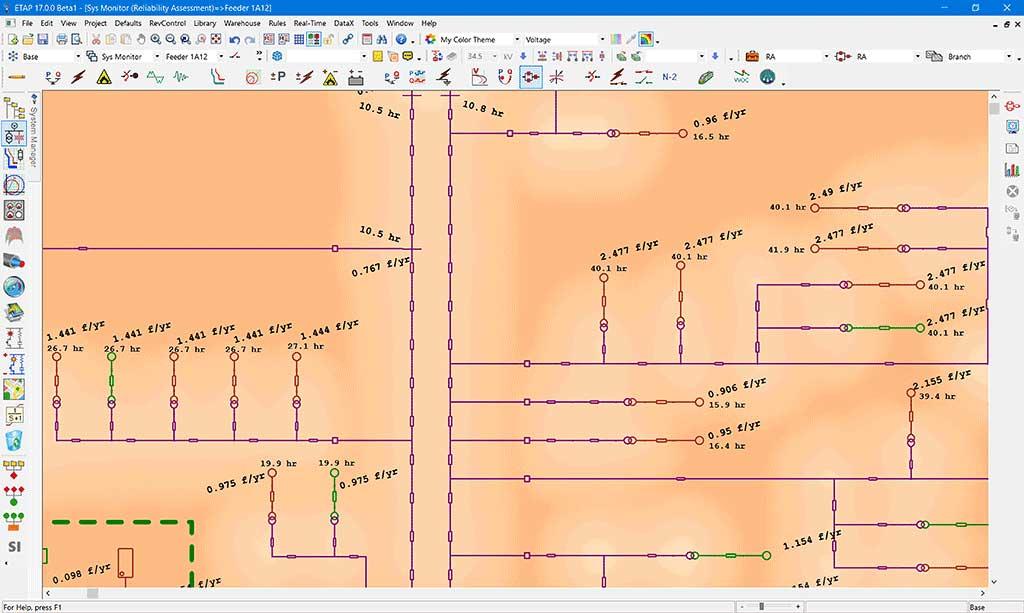 Distribution Reliability Assessment