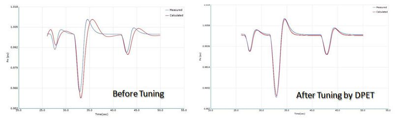 etap-dpet-parameter-tuning