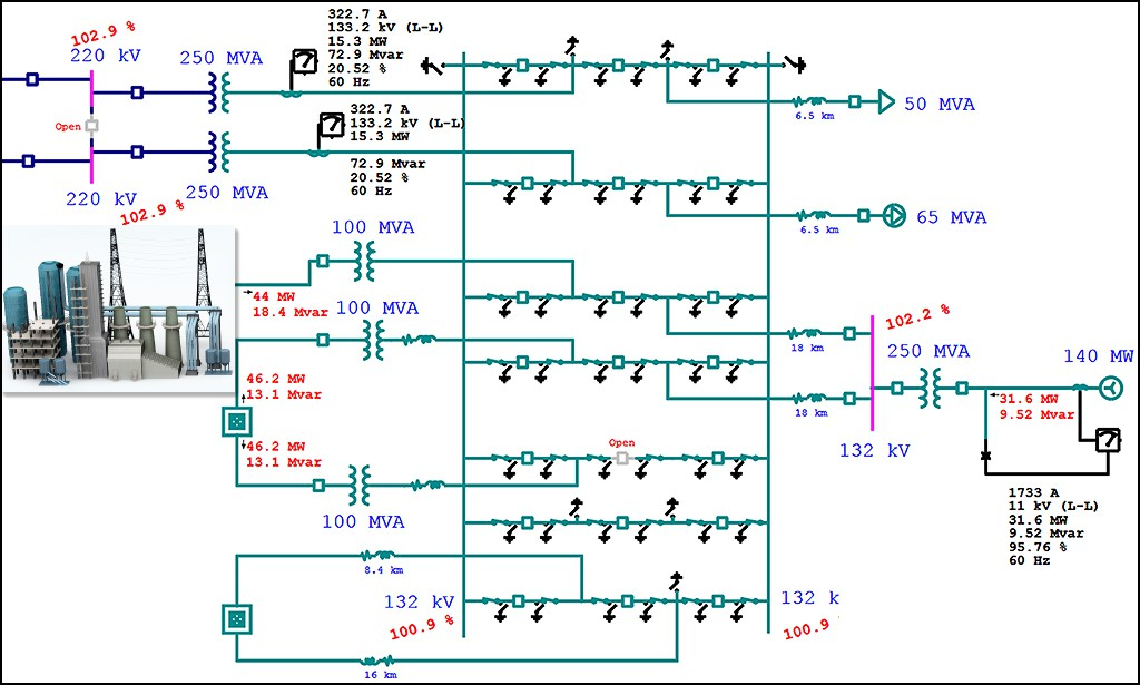 electrical single line diagram electrical one line diagram etap rh etap com single line diagram electrical power system single line diagram electrical distribution system