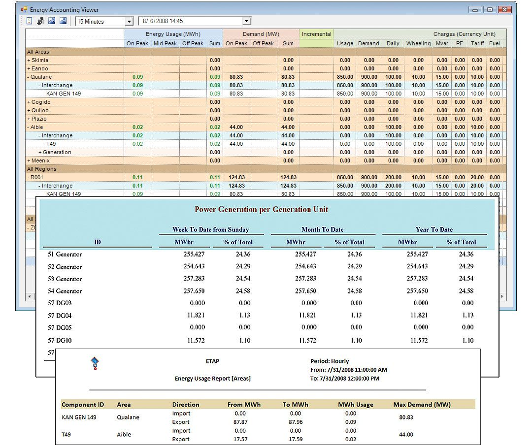 Predict system-wide energy usage & cost