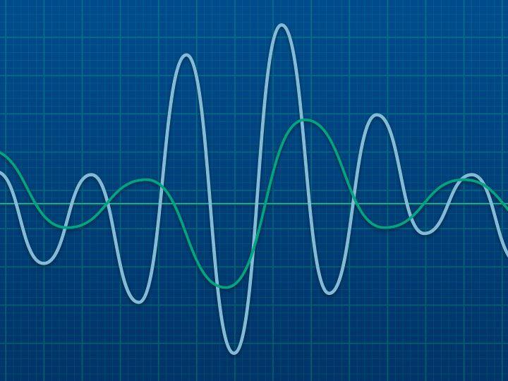 A harmonic plot