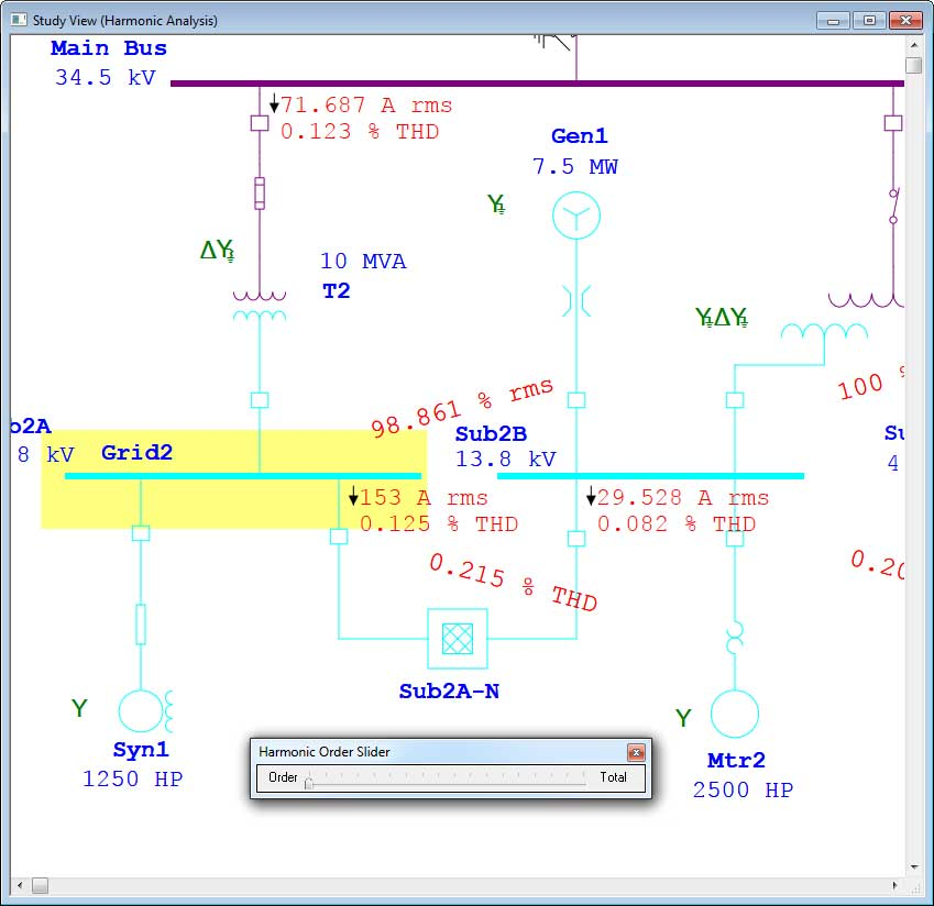 Harmonic-Load-Flow-One-Line-Diagram
