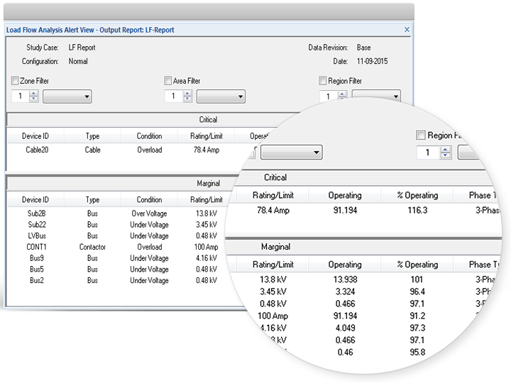 Critical and Marginal load flow alerts shown in an organized table with Device ID, type, condition, and rating limit.