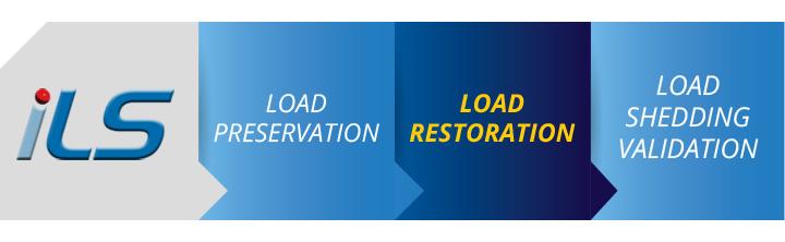 Load Restoration - ILS