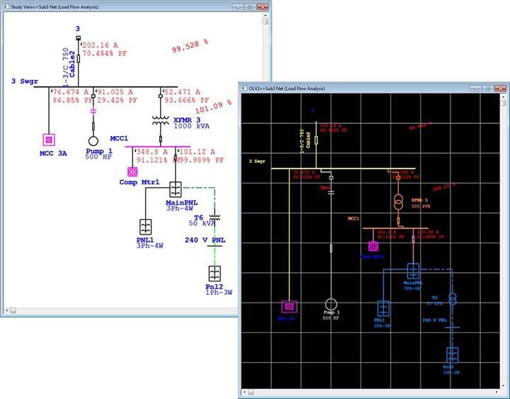 ETAP One-Line View Presentations