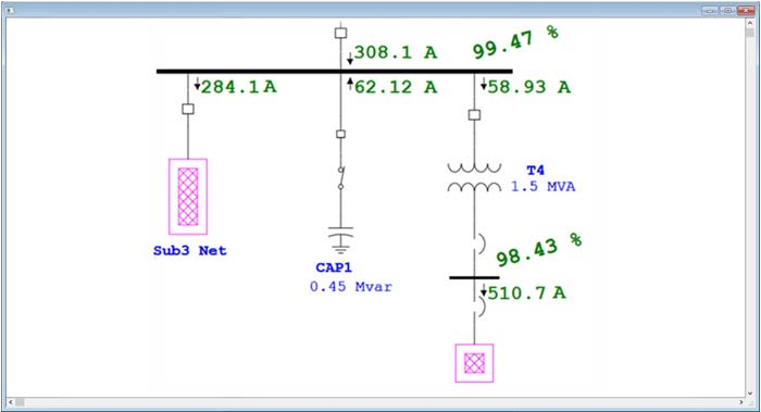 Intelligent Electrical One Line Diagram ETAP