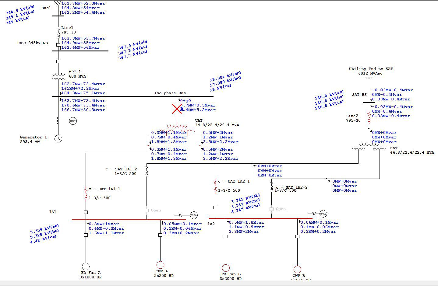 Open Phase Fault Analysis