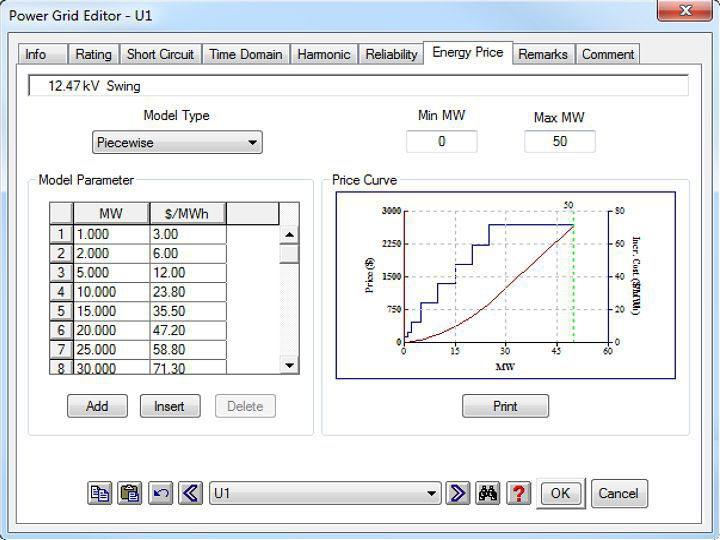 Optimal Power Flow Analysis