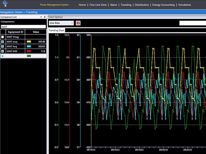 Phasor Measurement Unit Archive and Visualization icon