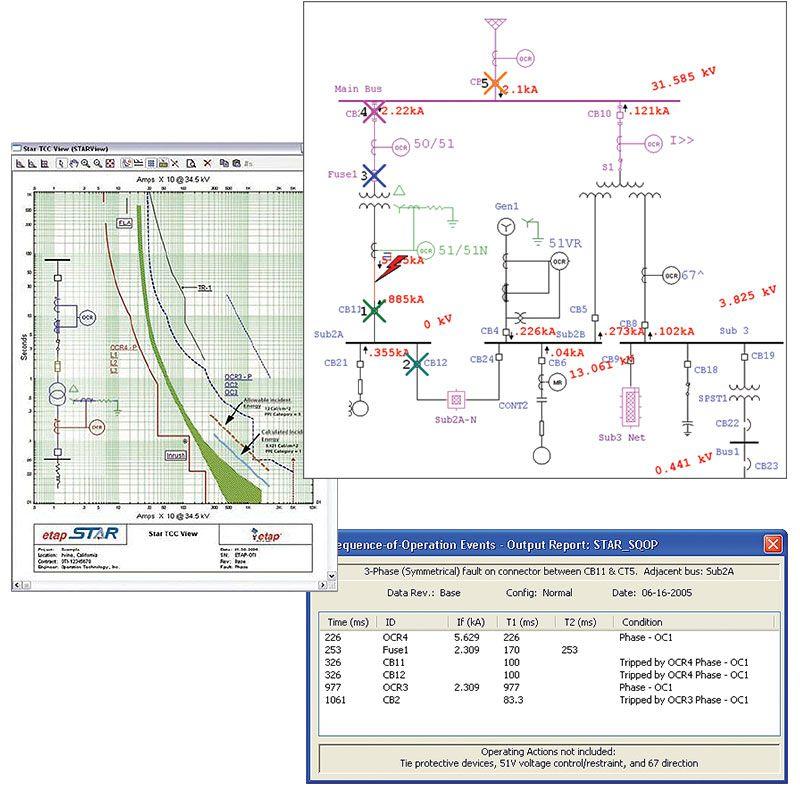 predictive-simulation-software-3