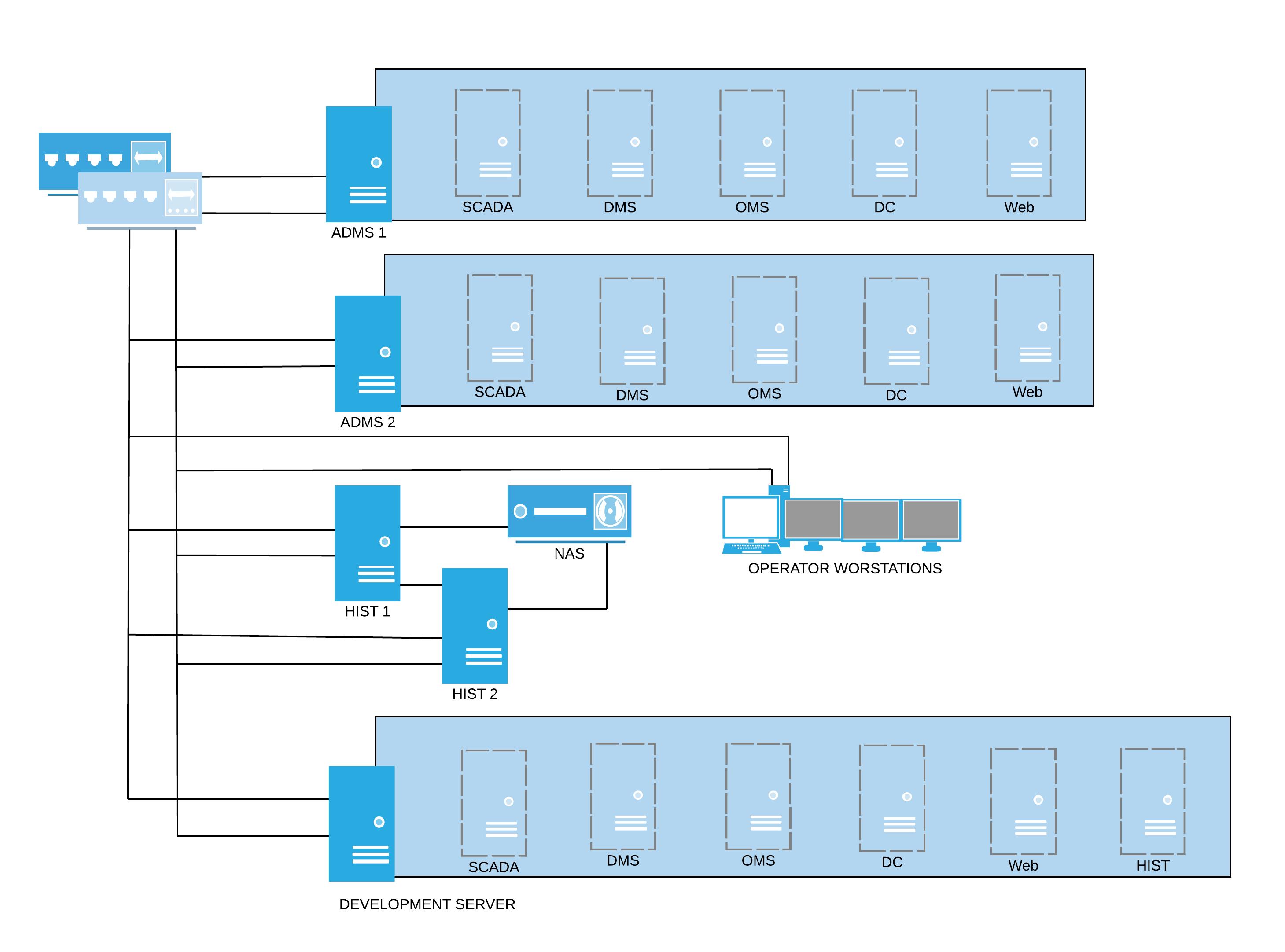 ETAP Real-Time Server Vitrualization