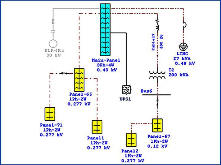 modeling \u0026 single line views electrical modeling solution etap House Electrical Single Line Diagram