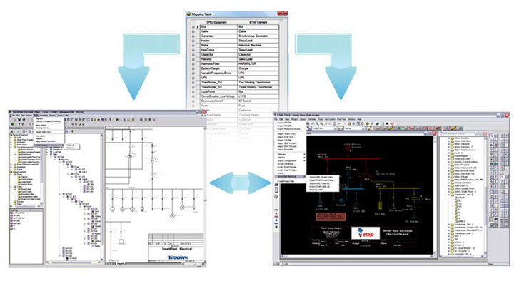 SmartPlant Electrical (SPEL) Interface Software ETAP