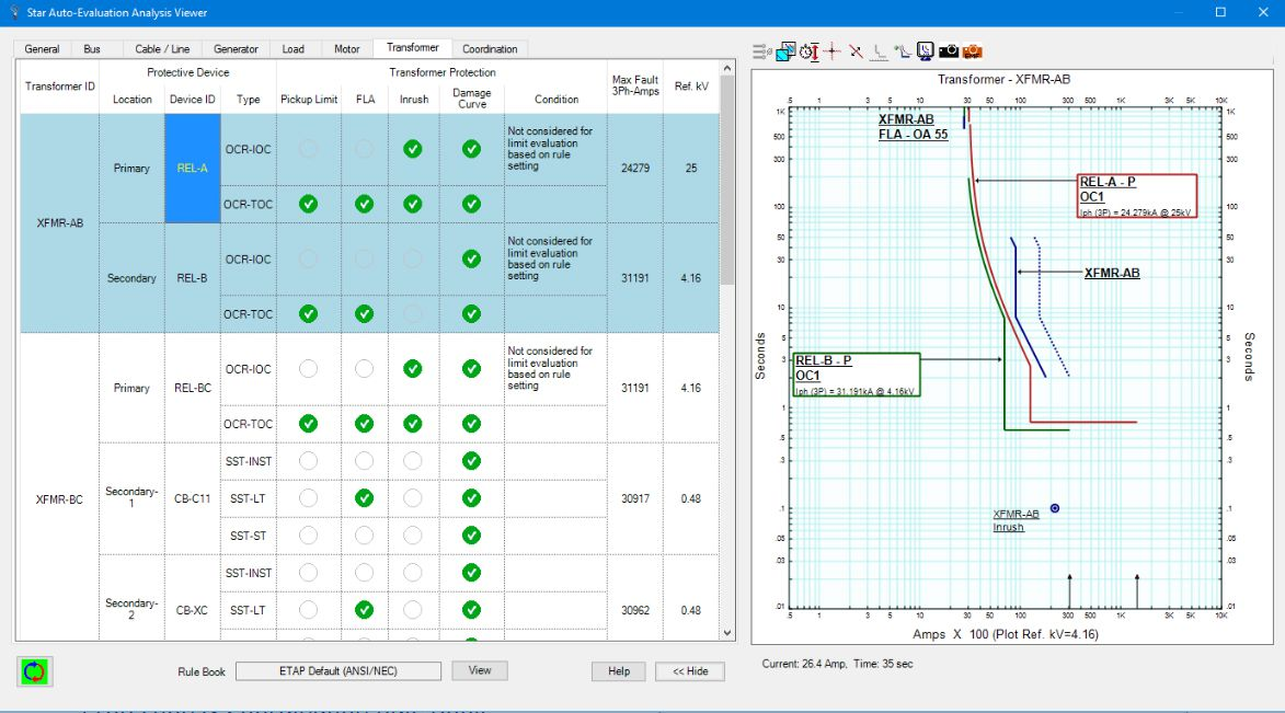 An expanded view of Star Auto-Evaluation Analysis Viewer with TCC curves