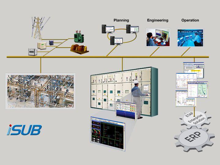 Substation Automation icon