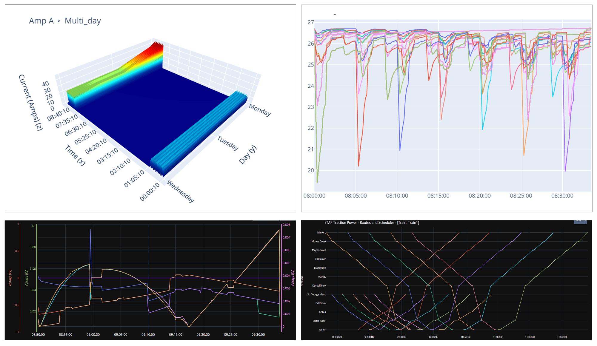 Train-Performance-Calculator-Results-&-Plots