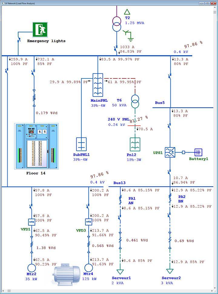Software de flujo de carga LV