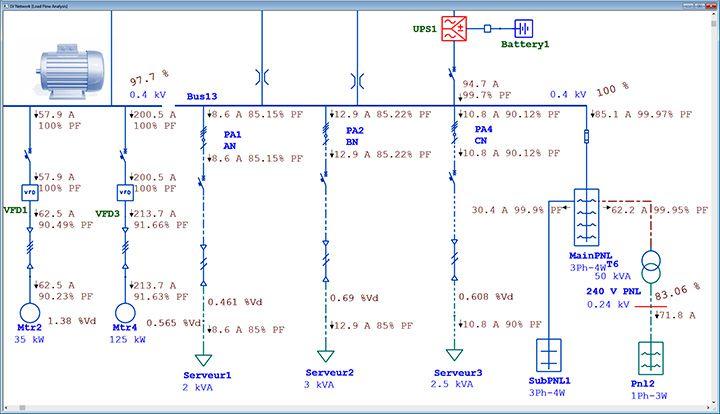 lv-load-flow-software