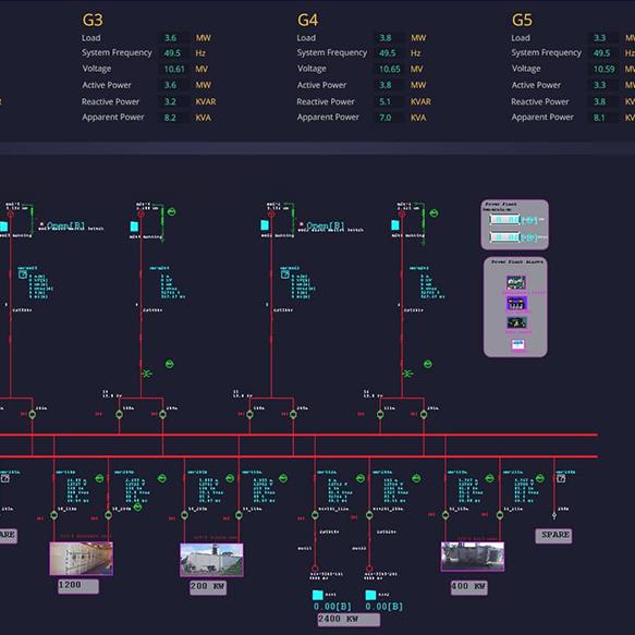 eSCADA - Model-Driven Control & Data Acquisition System