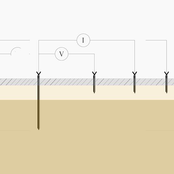 Ground Grid