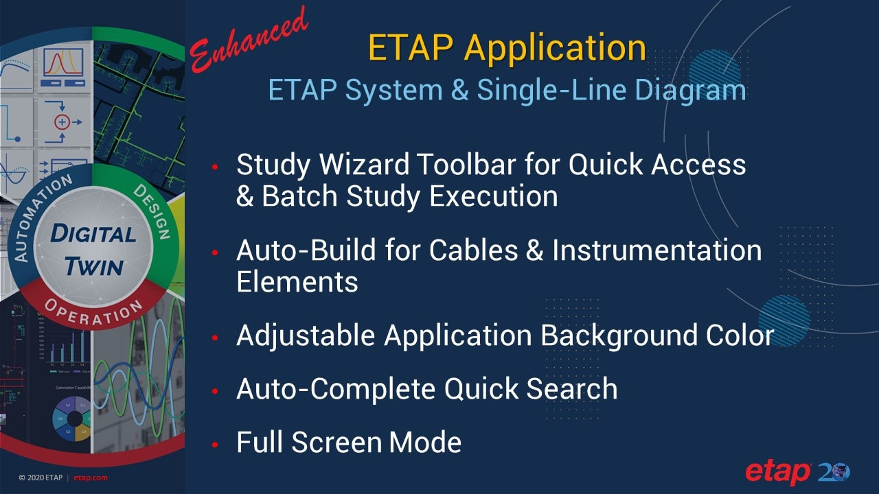 ETAP 20 Billboard