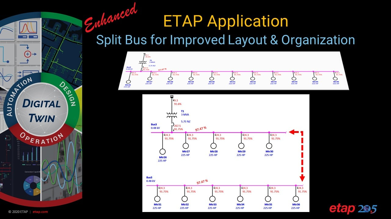 ETAP 20.5 Billboard