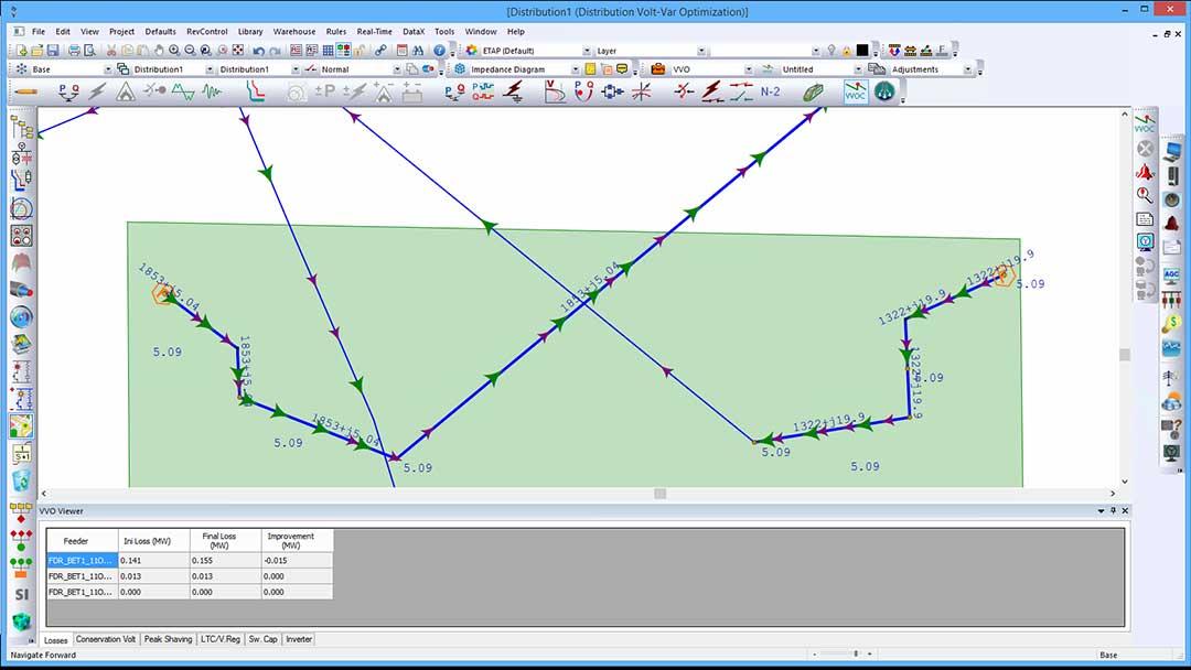etap ADMS Software