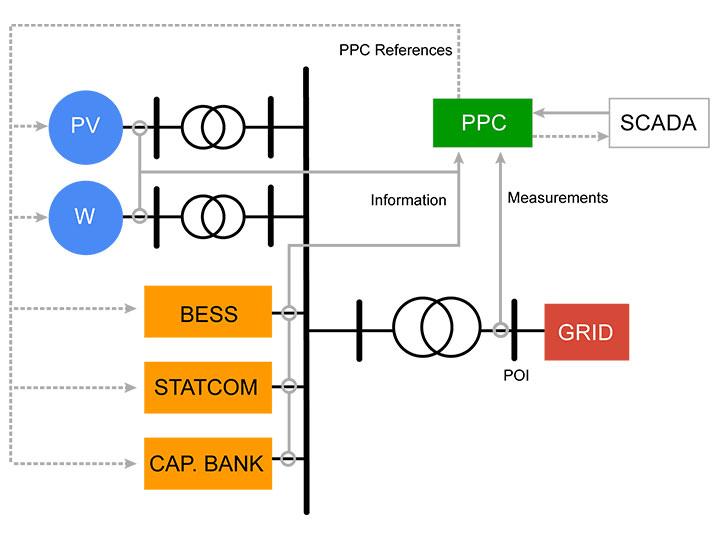 eppc-interface