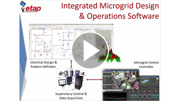 Generation Optimization for Microgrids