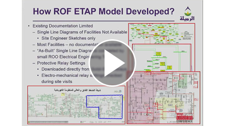Modeling a complex electrical network: Rumaila oil field ETAP electrical model