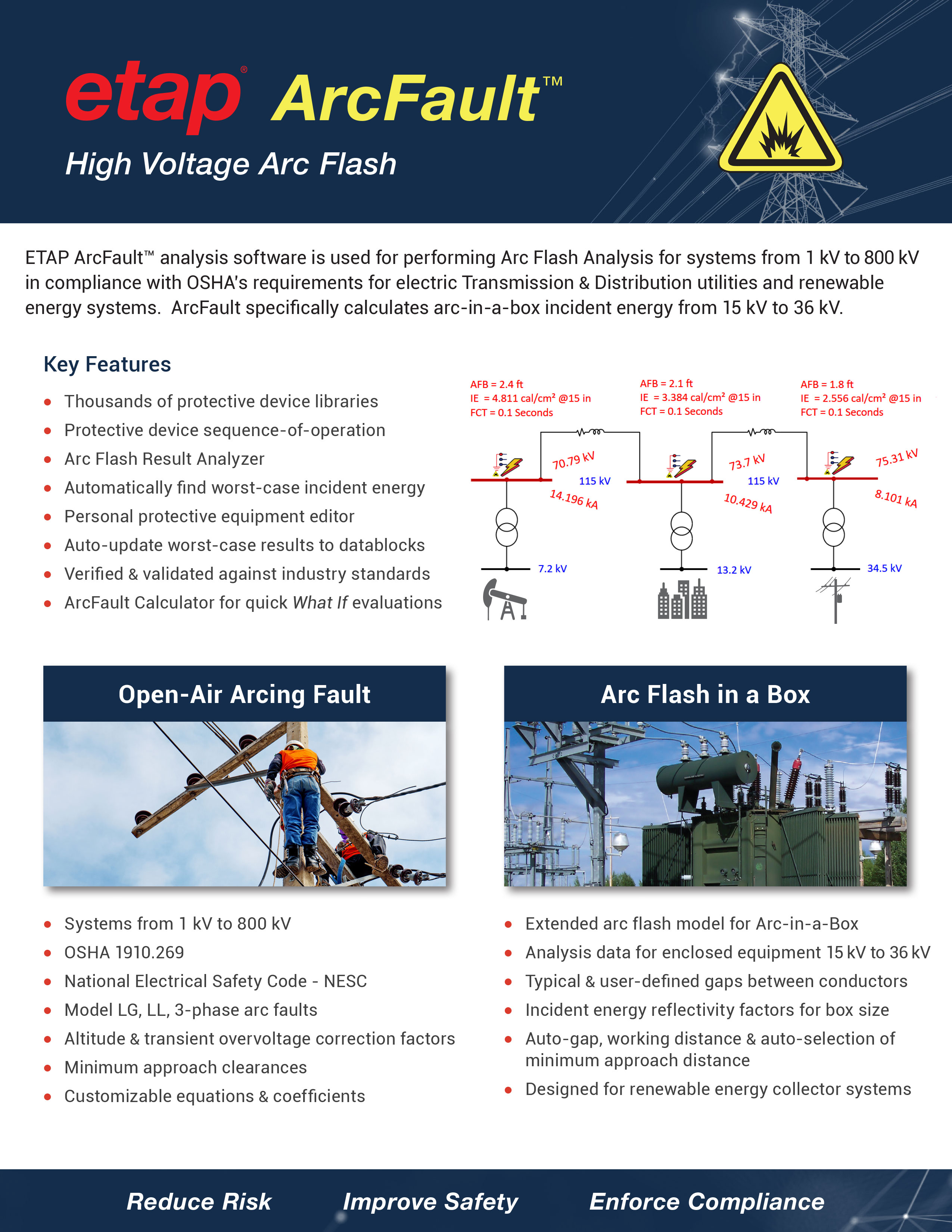ArcFault High Voltage Arc Flash
