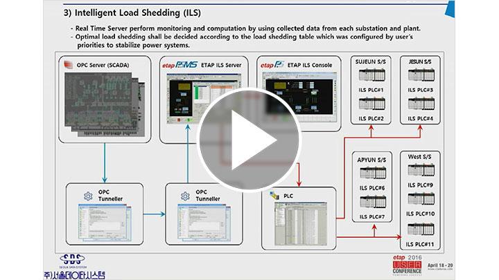 Diseño e implementación del sistema de deslastre de carga ETAP en la planta siderúrgica de Hyundai