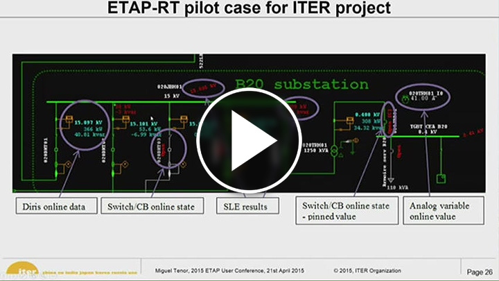 ETAP Partnership with ITER for Nuclear Fusion Power