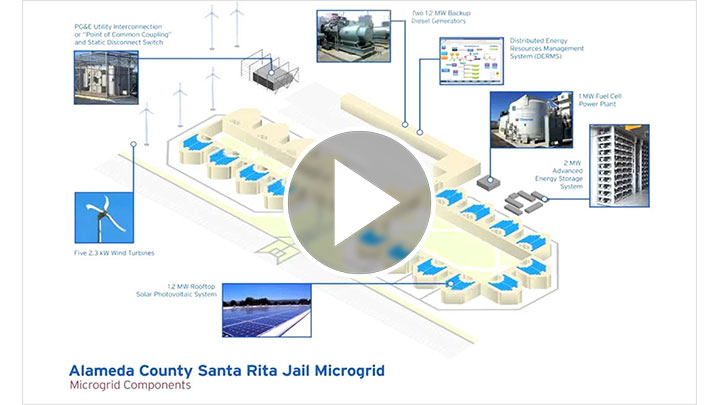 Microgrids at Work: Real-World Business Case Examples