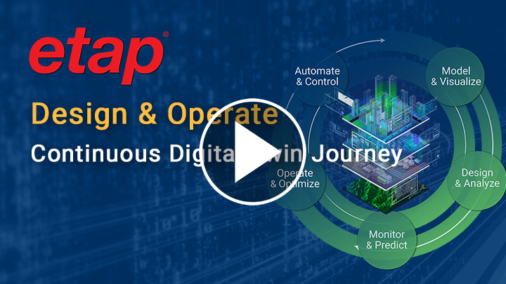 Design & Operate - Continuous Digital Twin Journey