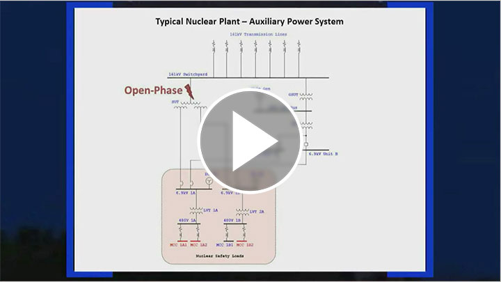 Open-Phase Fault Analysis advances safety, reliability, cost-savings for the nuclear industry