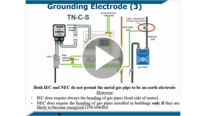 Understanding NEC & IEC – bonding & grounding of low-voltage systems